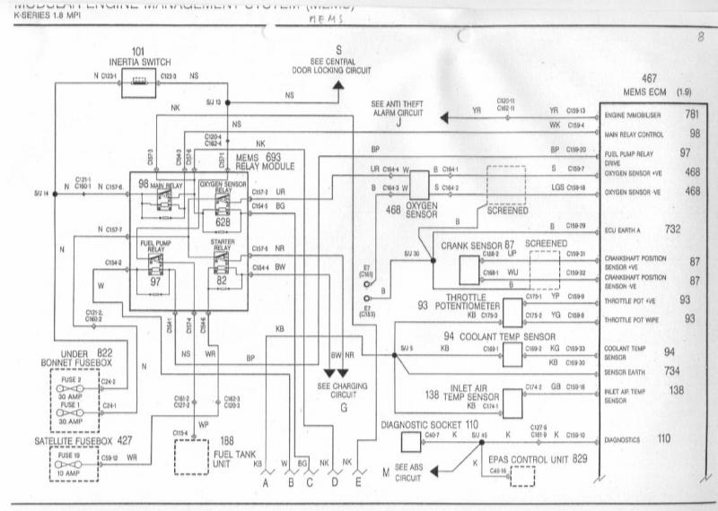 NE_1544] Mgf Schaltbilder Inhalt Wiring Diagrams Of The Rover Mgf Free  DiagramStica Nnigh Weasi Emba Mohammedshrine Librar Wiring 101