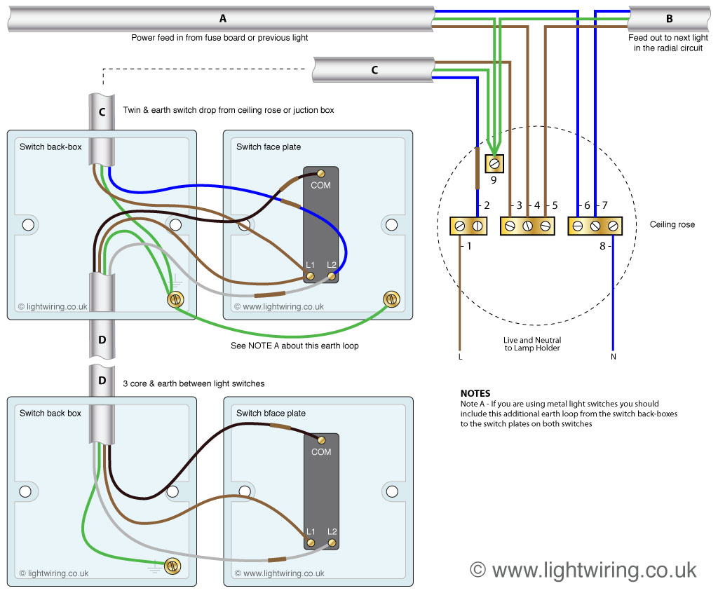 Pleasing 2 Way Switch Wiring Diagram With Lights Diagram Data Schema Wiring Cloud Orsalboapumohammedshrineorg
