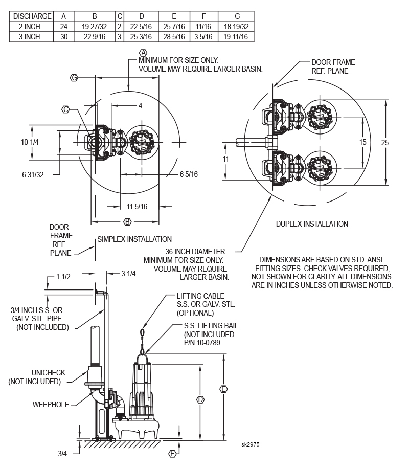 2 sump pump wiring diagram - redbull.board5.gua-treppen.de  diagram source