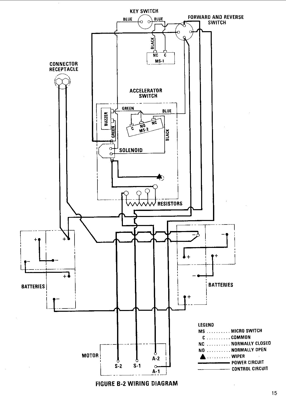 Zn 9400 Pargo Wiring Diagrams Top Pargo Pargo Wiring Diagrams Legendwiring1 Download Diagram