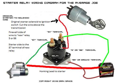 FA_2733] Wiring Diagram Starter Motor Schematic WiringPhot Hylec Birdem Mohammedshrine Librar Wiring 101