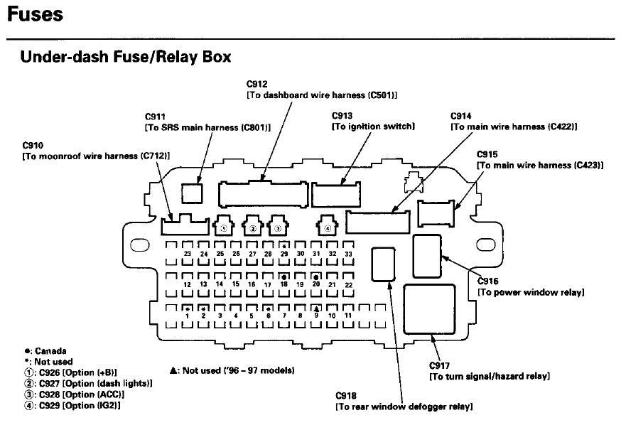 Rh 7368 Honda Cr V Door Lock Mechanism Diagram On 96 Honda Civic Power Window Schematic Wiring
