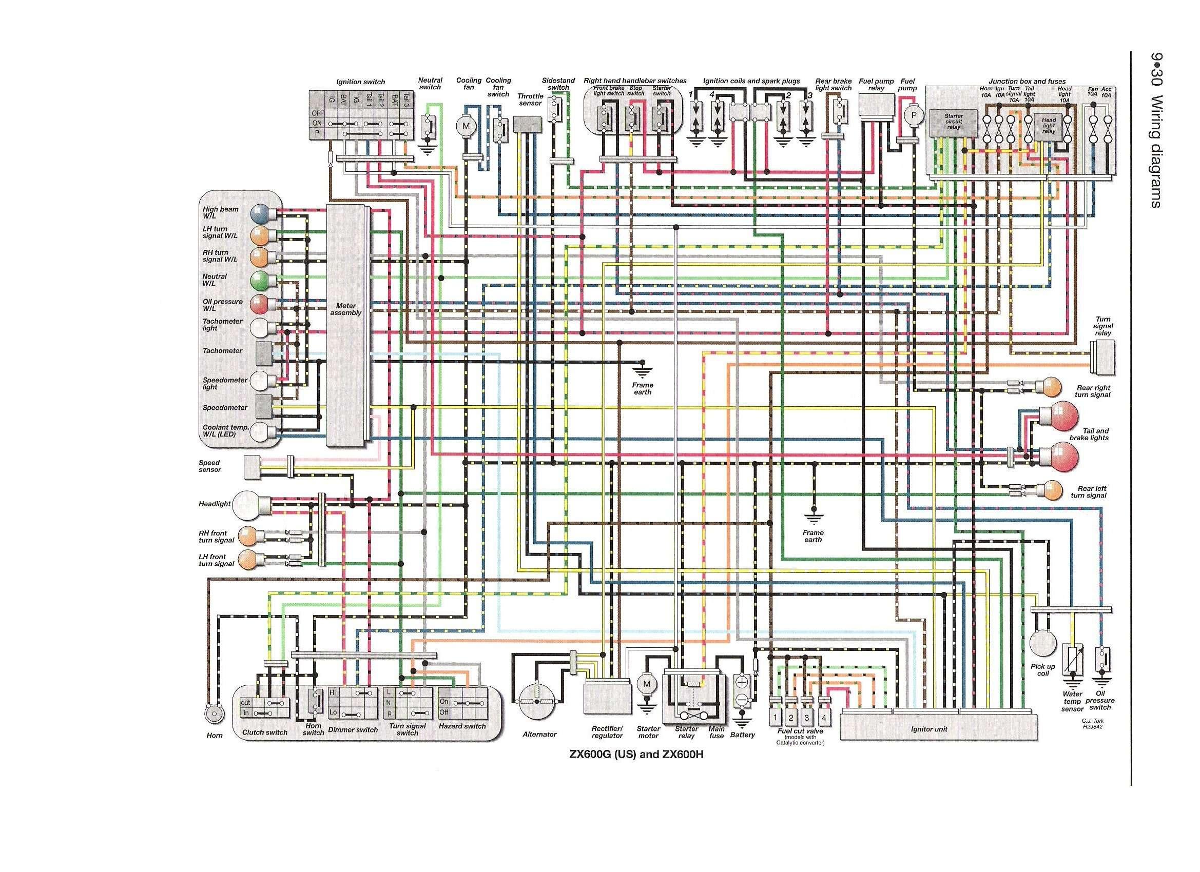 [DIAGRAM_5FD]  Kawasaki Ninja Zx600 Wiring Schematic -Toyota Probox Pimped | Begeboy Wiring  Diagram Source | Kawasaki 2003 636 Wiring Diagram |  | Begeboy Wiring Diagram Source
