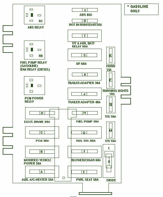 1991 Ford E350 Fuse Diagram Wiring Diagram Teach Teach Lechicchedimammavale It