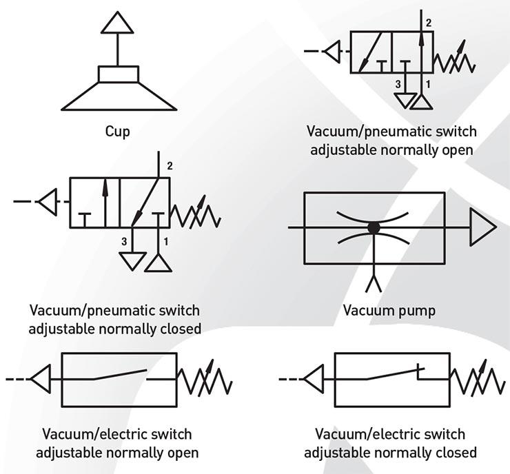 Tremendous Pneumatic Symbols Explained Pneumatics Sensors Ireland Wiring Cloud Filiciilluminateatxorg