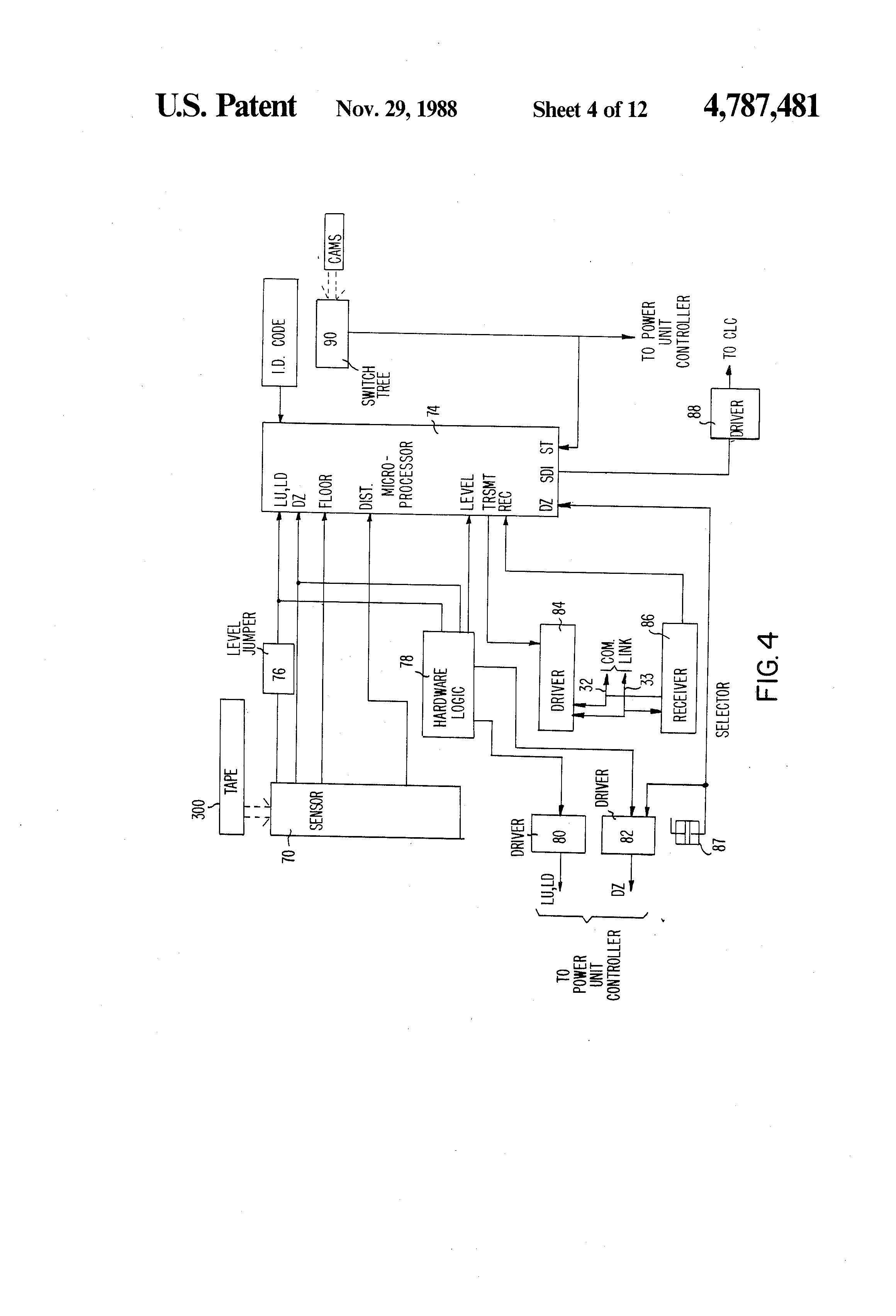 Hydraulic Elevator Wiring Diagram Mce Controller - Fusebox and Wiring  Diagram wires-feign - wires-feign.parliamoneassieme.it   Hydraulic Elevator Wiring Diagram Mce Controller      diagram database