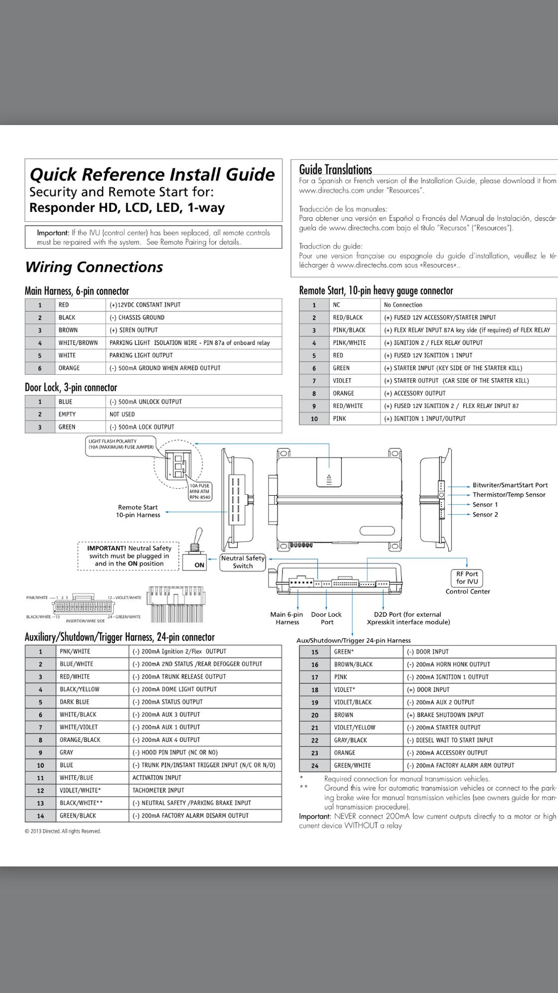 [DVZP_7254]   Wiring Diagram Viper Smartstart - Street Rod Fuse Box Under Hood for Wiring  Diagram Schematics | Viper 5601 Wiring Diagram |  | Wiring Diagram Schematics