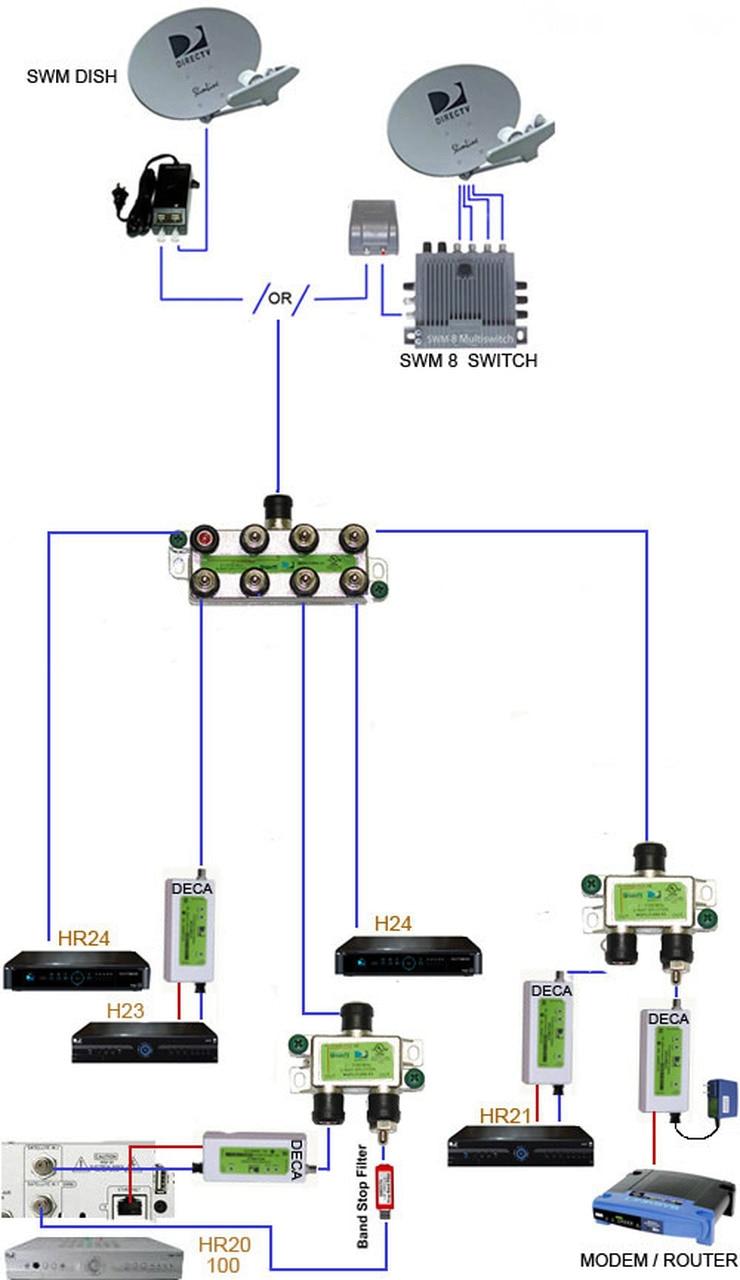 FA_0942] Smart Meter Block Diagram Together With Directv Genie Wiring  DiagramOpein Attr Emba Mohammedshrine Librar Wiring 101