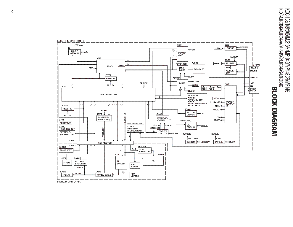 yamaha nytro wiring diagram wiring diagram for a kenwood kdc 148 wiring diagram data  wiring diagram for a kenwood kdc 148