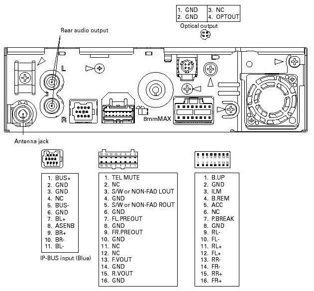 Amazing Avh P5000Dvd Wiring Diagram Wiring Diagram Experts Wiring Cloud Ostrrenstrafr09Org