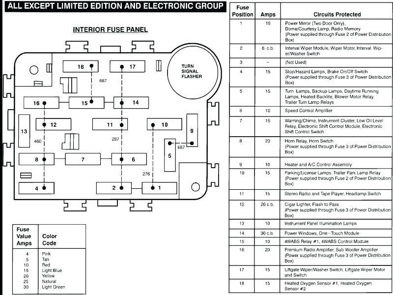 Es 1283 Ford Explorer Radio Wiring Harness Diagram On 2006 Ford Explorer Free Diagram