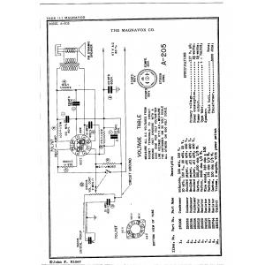 Wiring Diagram Samsung Dvfr Free Download Chevy Venture Wiring Diagram Begeboy Wiring Diagram Source
