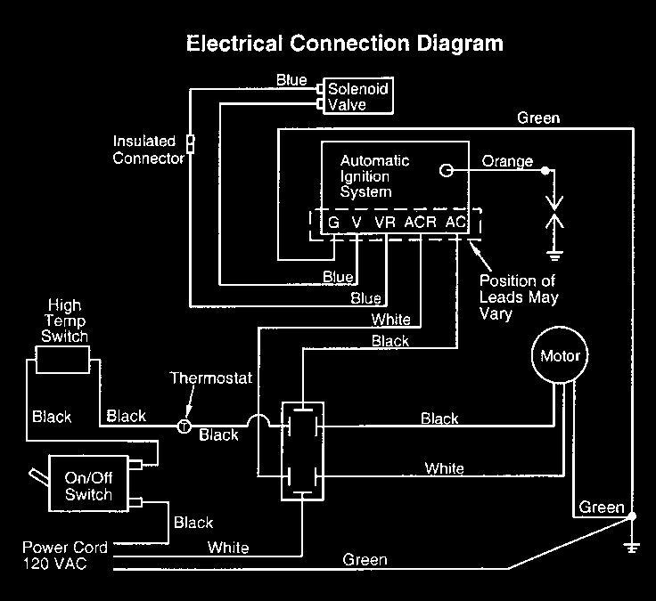 Dayton Heater Wiring Schematic