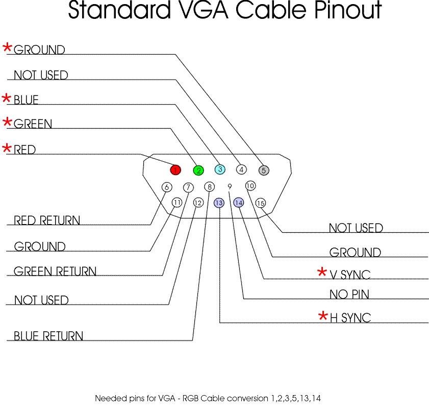 Vga Socket Wiring Diagram - 1996 Chevy 1500 Fuel Pump Wiring Diagram for Wiring  Diagram SchematicsWiring Diagram Schematics