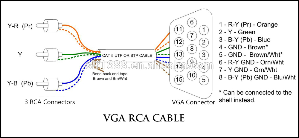 vga to rca wire diagram - 1996 nissan quest fuse diagram for wiring diagram  schematics  wiring diagram schematics