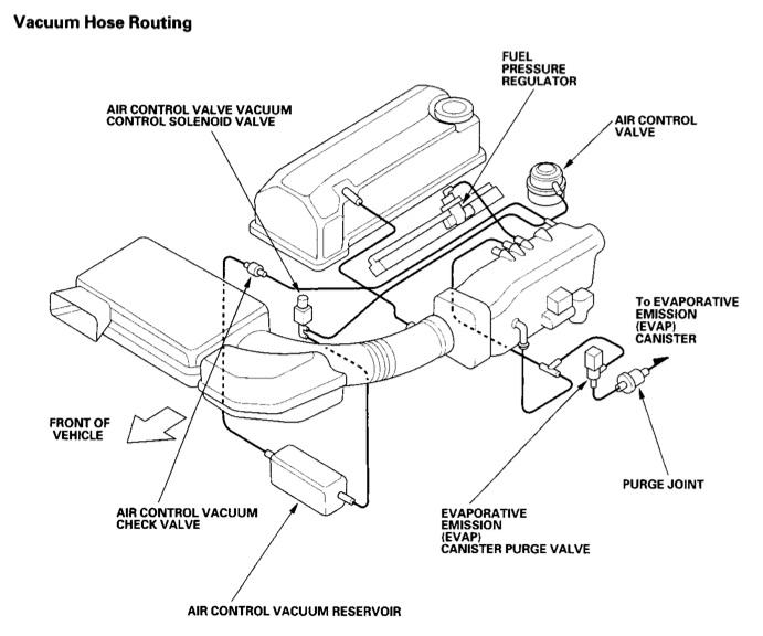 2003 honda s2000 fuse diagram s2000 fuse diagram e4 wiring diagram  s2000 fuse diagram e4 wiring diagram