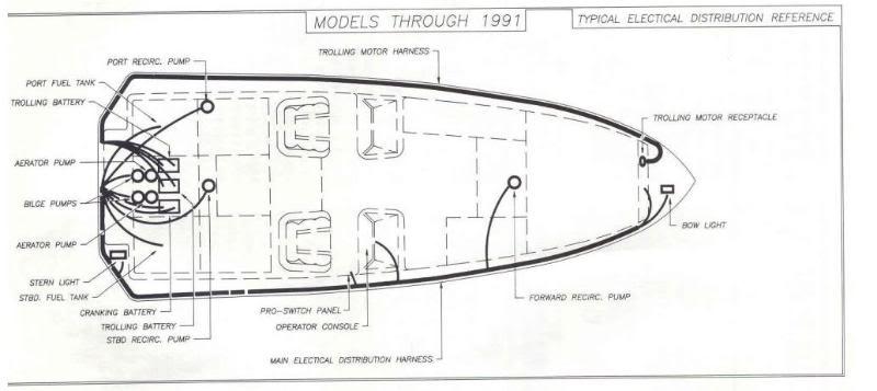 Triton Bass Boat Wiring Diagram