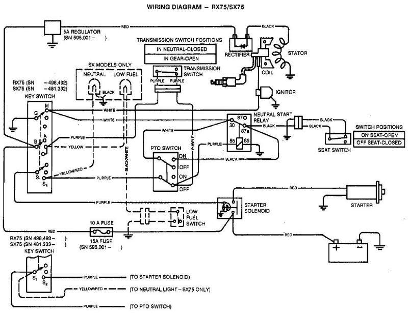 YA_3883] John Deere Gx75 Wiring Diagram Schematic WiringGarna Grebs Unho Rele Mohammedshrine Librar Wiring 101