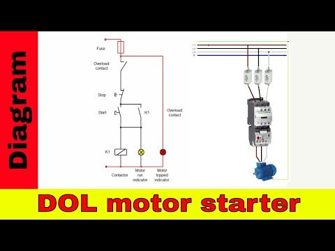 Strange How To Wire Contactor Direct On Line Starter Electrical Wiring Wiring Cloud Monangrecoveryedborg