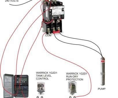Pleasant Lt Starter Wiring Diagram Nice Star Delta Starter Motor Control Wiring Cloud Monangrecoveryedborg