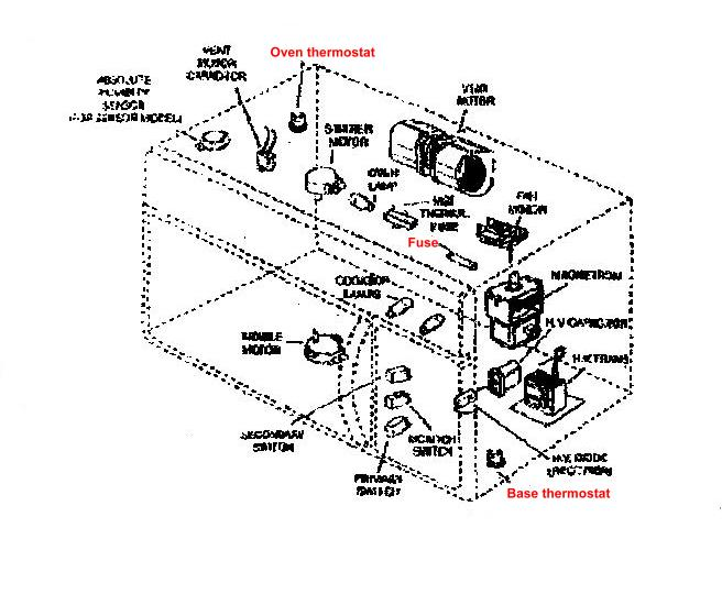 Wiring Diagram For Rival Microwave 2003 Infiniti M45 Engine Diagram For Wiring Diagram Schematics