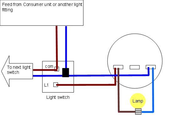 Se 4061 Light Wiring Diagram Colours