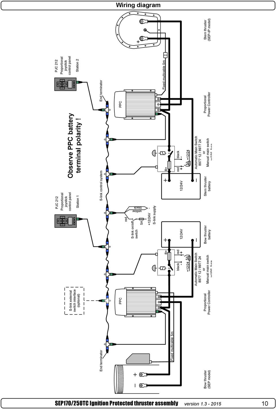 Bow Thruster Wiring Diagram - Wiring Diagram For Auto Air Conditioning -  caprice.tukune.jeanjaures37.frWiring Diagram Resource