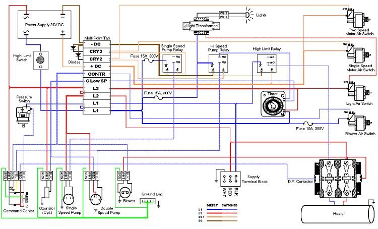Lf 1815 Spaguts Wiring Diagram Free Diagram
