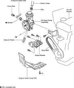 Toyota Corolla Power Steering Pump Diagram Wiring Diagrams Post Management Market Management Market Michelegori It