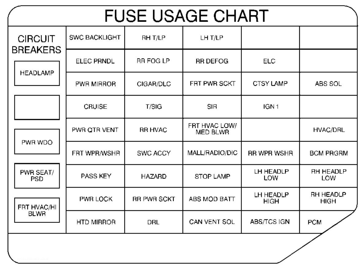 99 Cougar Fuse Box Diagram Serpentine Belt Diagram 2006 Dodge Ram 1500 Begeboy Wiring Diagram Source