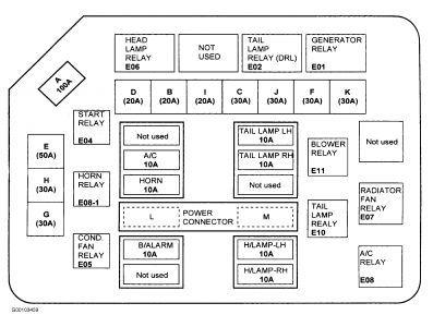 96 Hyundai Accent Fuse Box Wiring Diagram Camp Pair Camp Pair Zaafran It