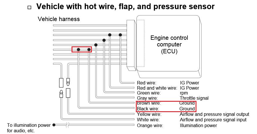 Apexi Neo Wiring Diagram - Pro Comp Wiring Diagram For 6594 -  piooner-radios.2020ok-jiwa.jeanjaures37.fr | Afc Neo Wiring Diagram |  | Wiring Diagram Resource