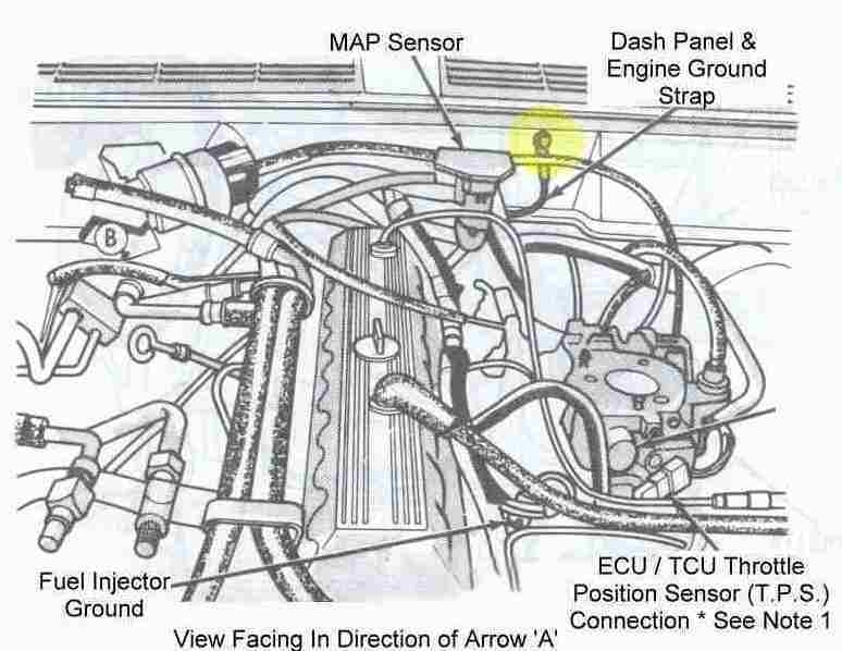 1997 Jeep Cherokee Engine Diagram Wiring Diagram Page Way Fix A Way Fix A Granballodicomo It