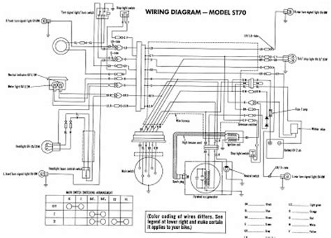 [SCHEMATICS_48ZD]  KT_5228] 96 Honda Atv Wiring | 96 Honda Atv Wiring |  | Eatte Usly Inrebe Mohammedshrine Librar Wiring 101