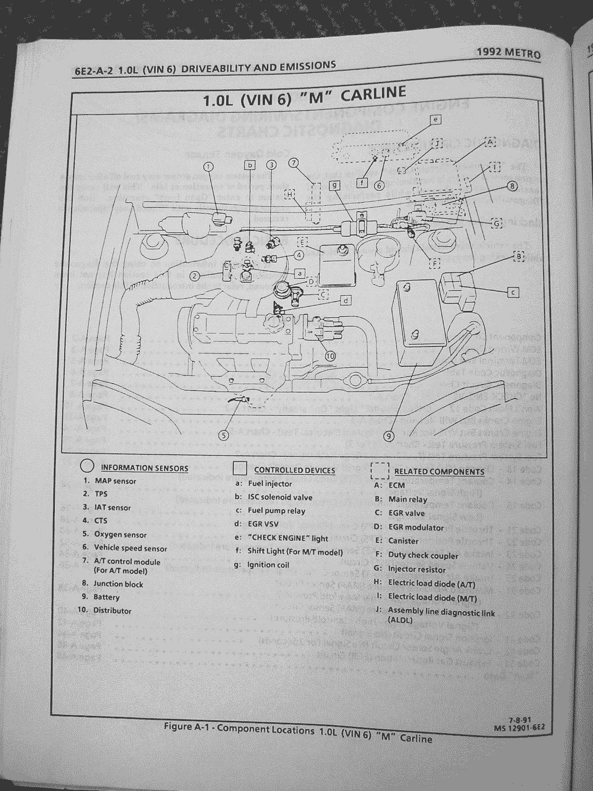 91 Geo Prizm Stereo Wiring Diagrams 1972 Chevelle Ss Wiring Diagrams And Pictures Bege Place Wiring Diagram