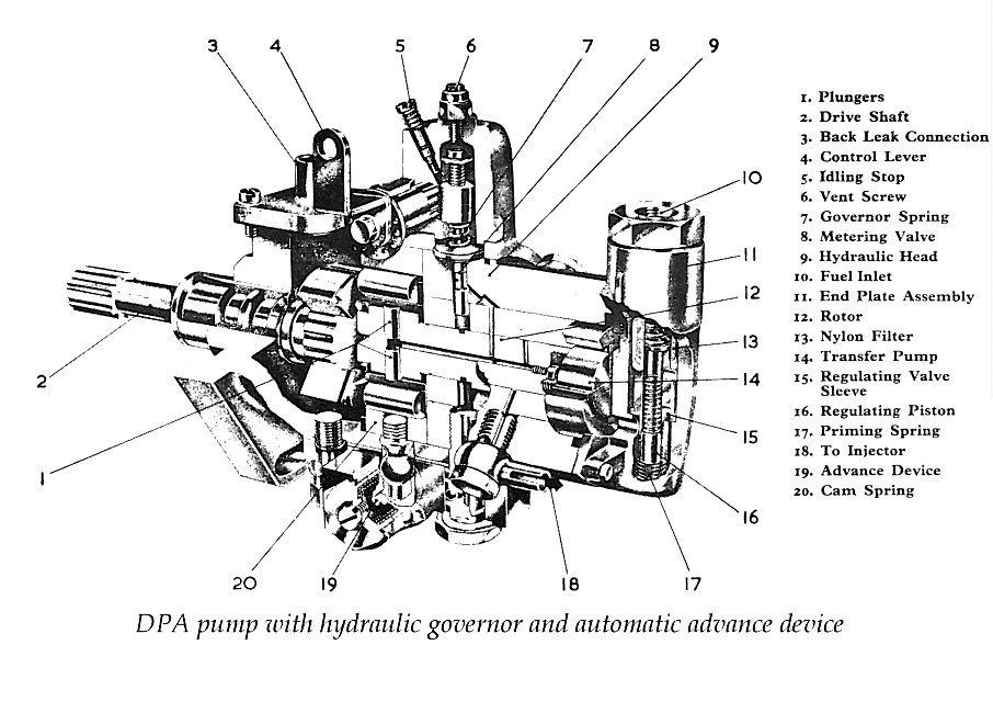 HT_7590] Cav Fuel Injection Pump Diagram Wiring DiagramIosco Sianu Vulg Simij Penghe Mohammedshrine Librar Wiring 101