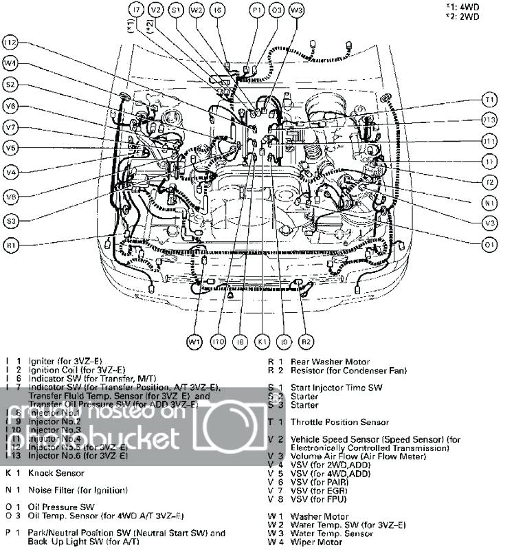 1998 Toyota 4runner Engine Diagram Wiring Diagrams Electrical Electrical Adriengirod Fr