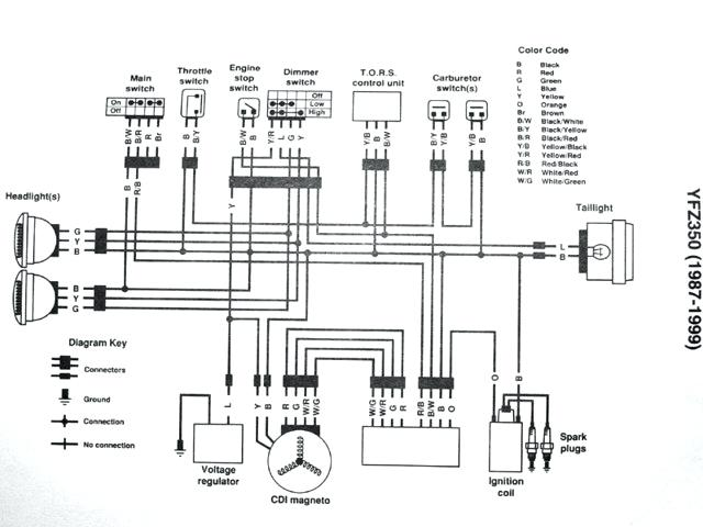 1988 Yamaha Banshee Wiring Diagram Wiring Harness Meaning In Tamil Gsxr750 Nescafe Jeanjaures37 Fr