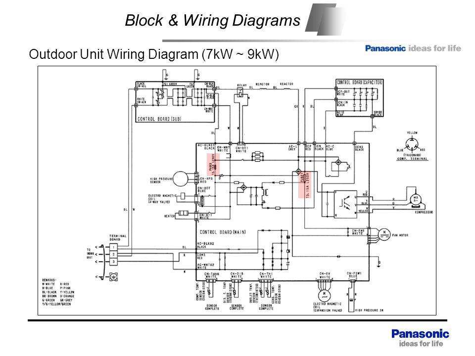 Fantastic Basic Car Aircon Wiring Diagram Basic Electronics Wiring Diagram Wiring Cloud Filiciilluminateatxorg