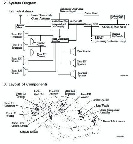 Panasonic Radio Wiring Diagram from static-cdn.imageservice.cloud