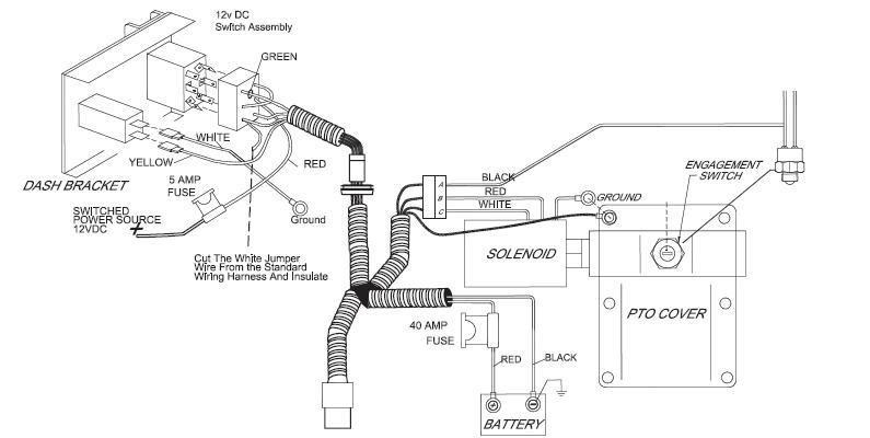 [DIAGRAM_38IS]  CA_0086] Chelsea Pto Wiring Diagram Wiring Diagram   Chelsea Pto Wiring Diagram      Awni Benkeme Mohammedshrine Librar Wiring 101