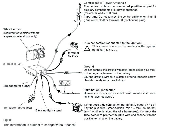 HF_7425] Blaupunkt Radio Wiring Harness Free Download Wiring Diagrams  Download DiagramGue45 Atolo Tobiq Wigeg Mohammedshrine Librar Wiring 101