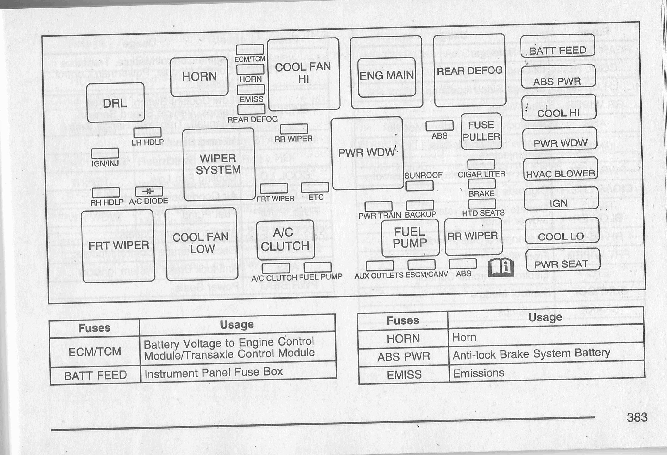 Vts C2 Stereo Wiring Diagram