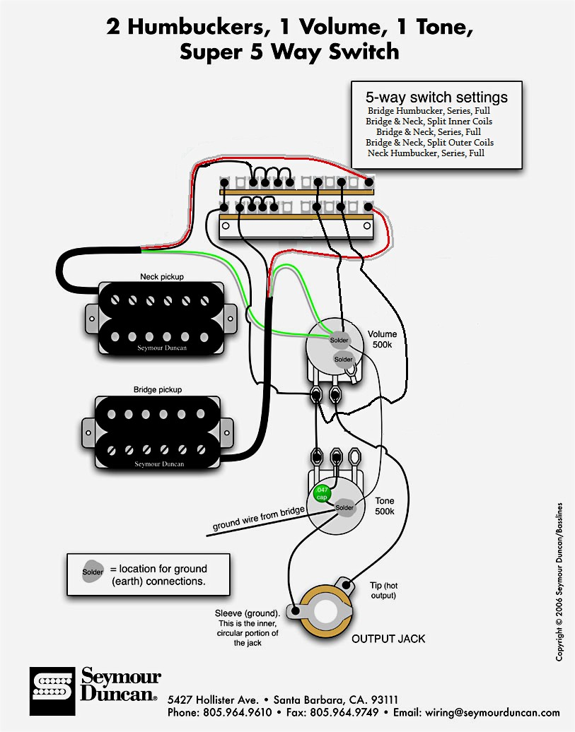 Gfs Super Strat Wiring Diagram from static-cdn.imageservice.cloud