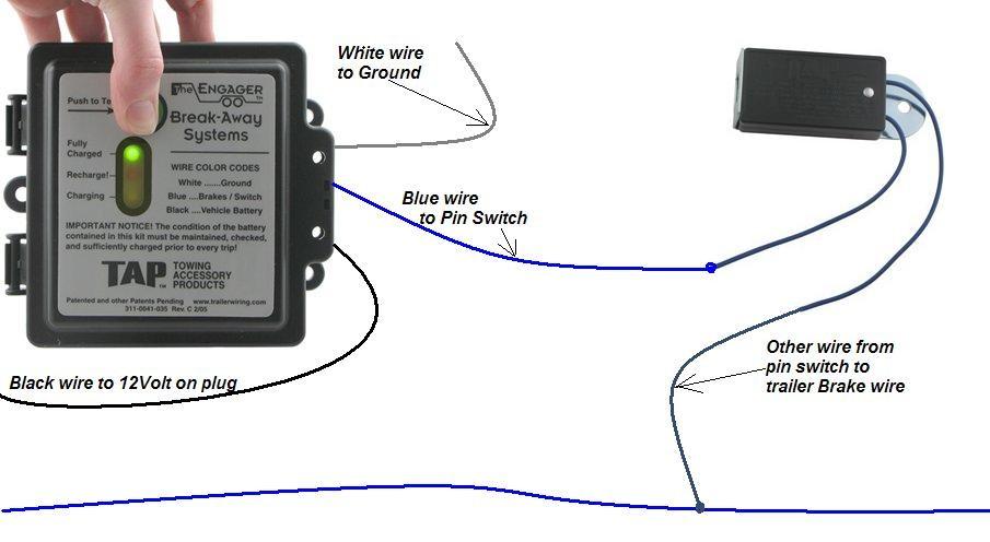 Cr 0093 Wiring A Trailer Breakaway Kit On A Bigfoot Travel Trailer Etrailer
