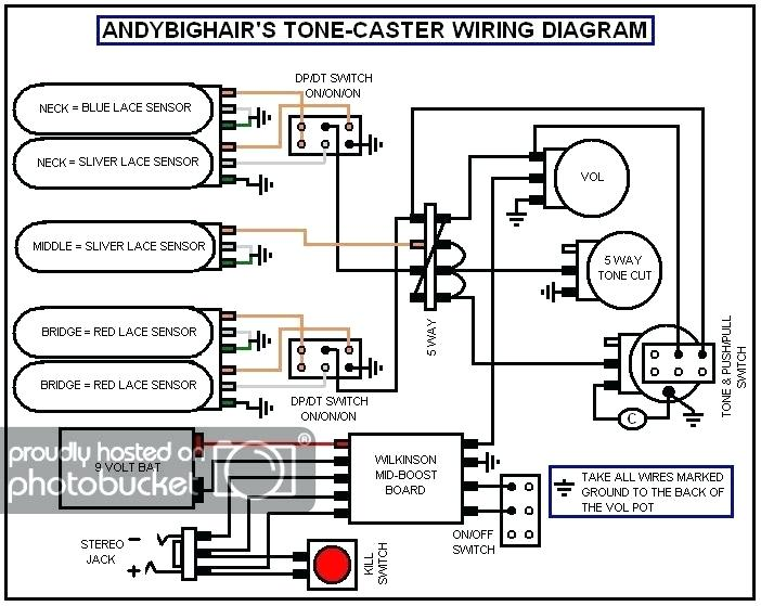 [SCHEMATICS_4US]  NG_2076] Fender Lace Sensor Wiring Diagram Free Download Wiring Diagram  Schematic Wiring | Free Download Lace Sensor Wiring Schematics |  | Getap Isra Mohammedshrine Librar Wiring 101