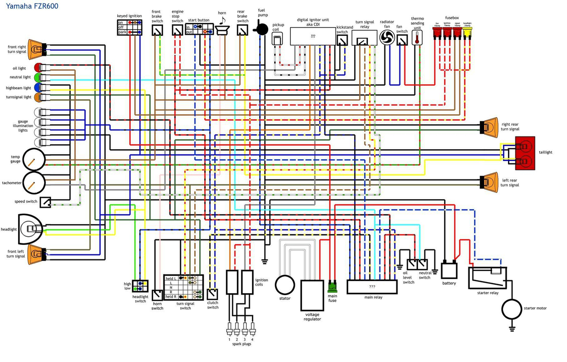1994 Fzr 1000 Wiring Diagram Color Vanagon Wiring Diagram Mail Cusshman Kankubuktikan Jeanjaures37 Fr