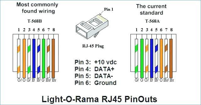 Superb Rj45 Jack Wiring Diagram And Rj11 Socket 6 On Rj45 Jack Wiring Wiring Cloud Intelaidewilluminateatxorg