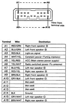 Toyota Camry Radio Wiring Diagram Wiring Diagrams