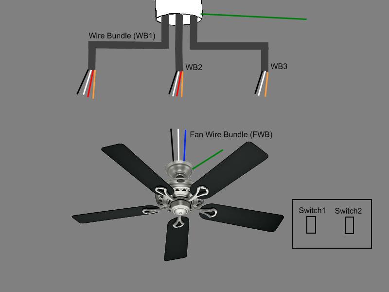 Gray Ceiling Fan Wiring Diagram 66 Gmc Wiring Diagram Begeboy Wiring Diagram Source